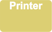 Printers and multifunctional